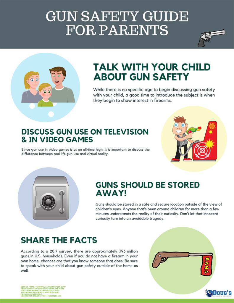 Doug's Shoot N Sports - Gun Safety Guide for Parents