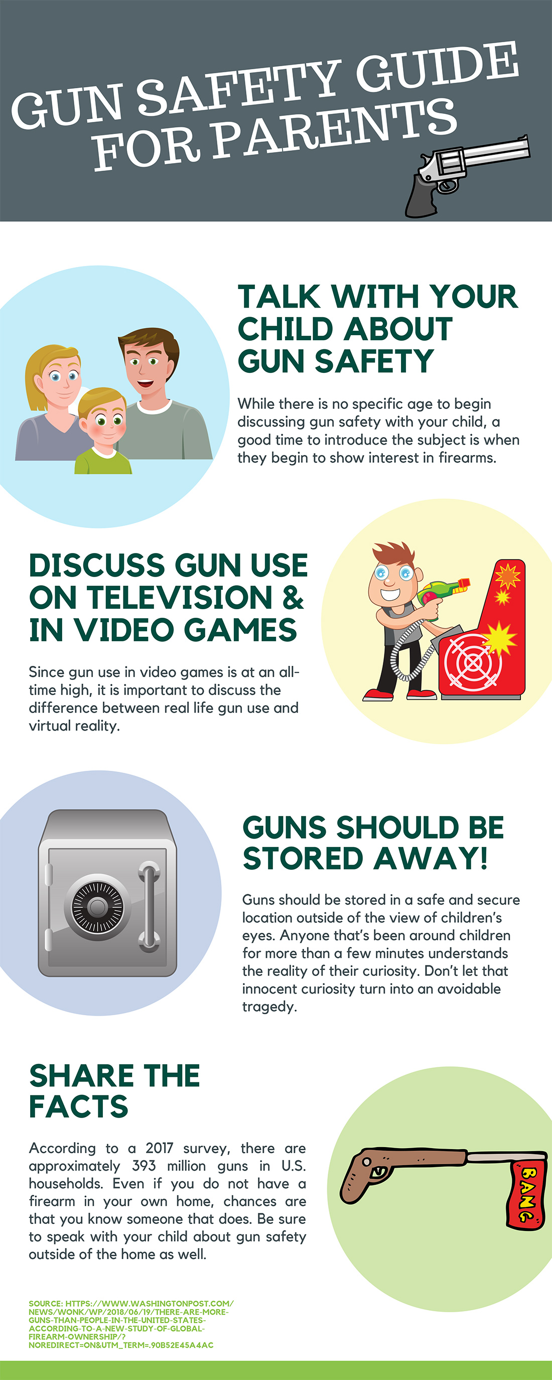 gun safety guide for parents